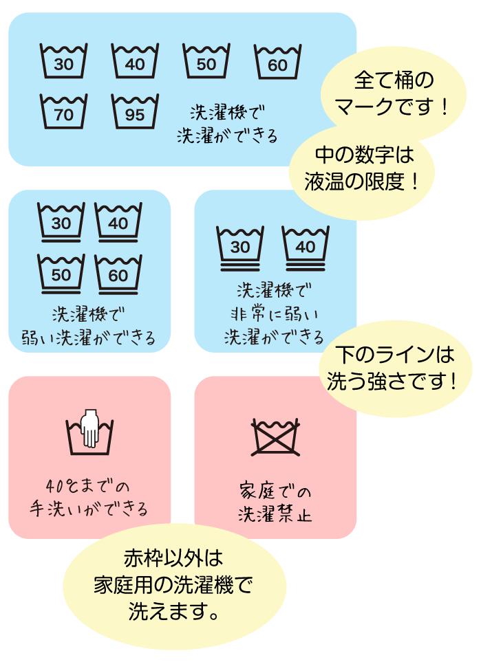 禁止 マーク 機 洗濯 【洗濯マークの意味は?】洋服を洗うときに5つの洗濯表示を確認しよう|コラム&豆知識